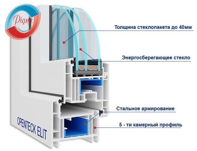 Пластиковые окна в рассрочку Киев в компании РИДНЯ
