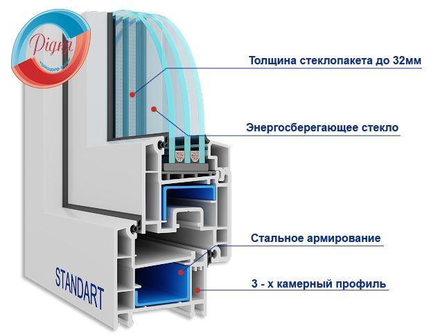 Профиль пластиковый OpenTeck (Украина)