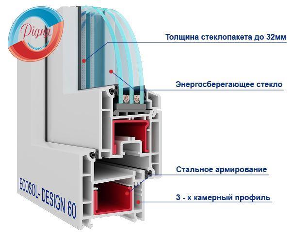 Пластиковые Евроокна Rehau 60 - фирма Ридня