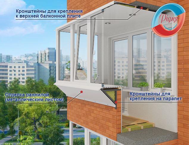 Остекление балконов с выносом по подоконнику