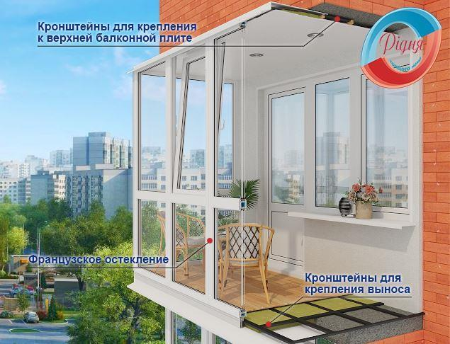 Французький балкон з винос - компанія Рідня