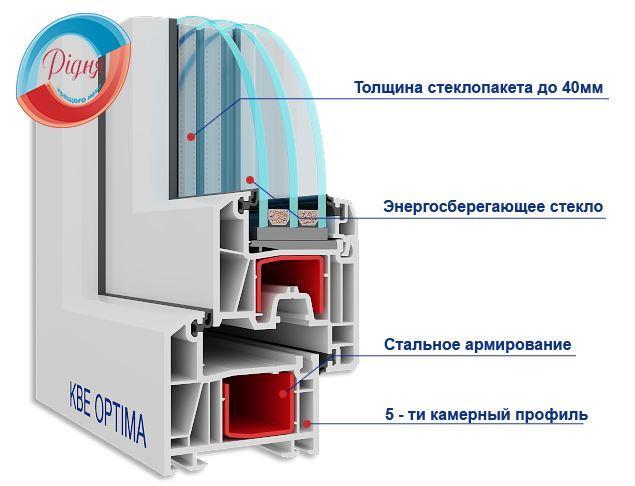 Окна KBE Optima - фирма Ридня
