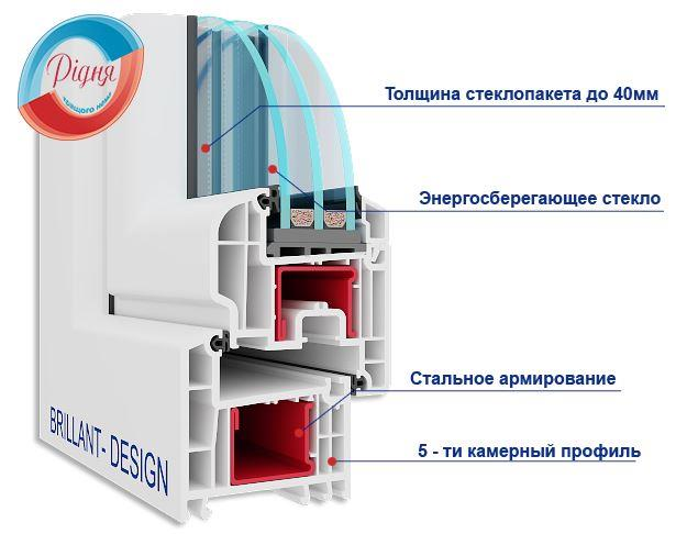 Окна Rehau Brillant-Design купить Оригинальные Окна