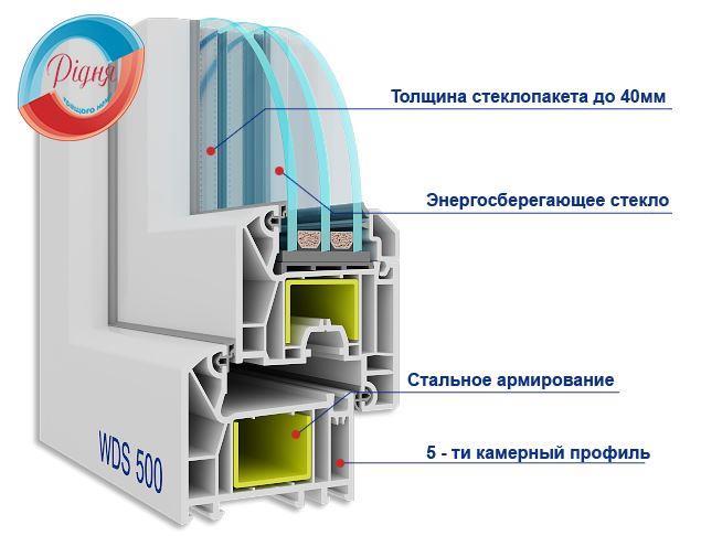 Засклити балкон в хрущовці - профіль WDS 500