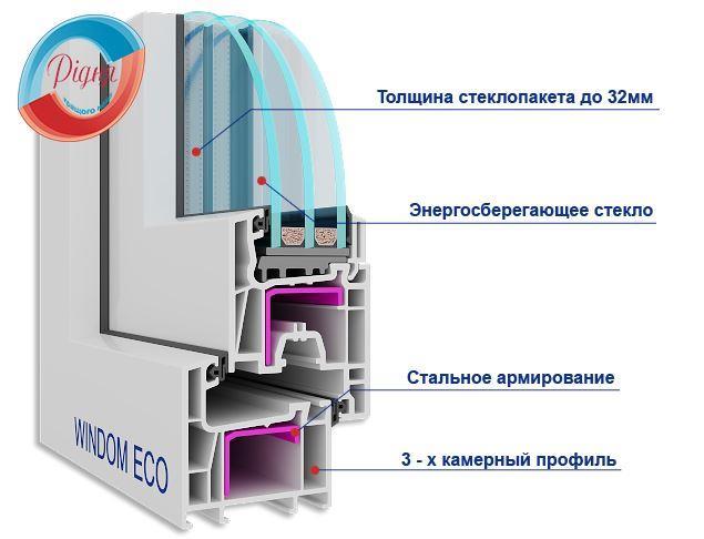 Заказать французский балкон Киев в профиле Windom Eco (Украина)