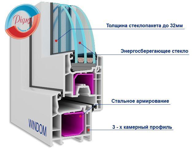 Металлопластиковые окна от компании РиДня