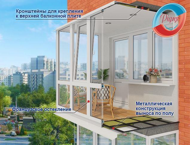 Французское остекление балконов с выносом - компания РИДНЯ