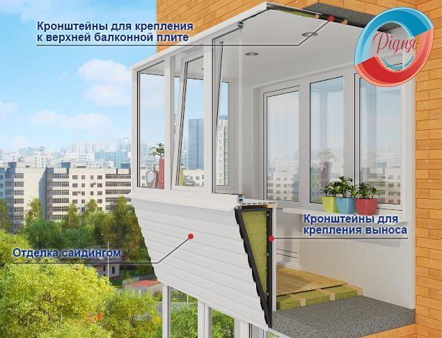Заскління П-образного балкону з виносом від компанії РідНя