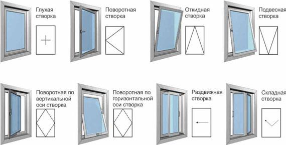 варианты створок пластикового окна